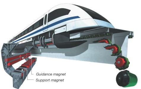 Maglev Track